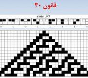 اتوماتای سلولی Cellular Automata